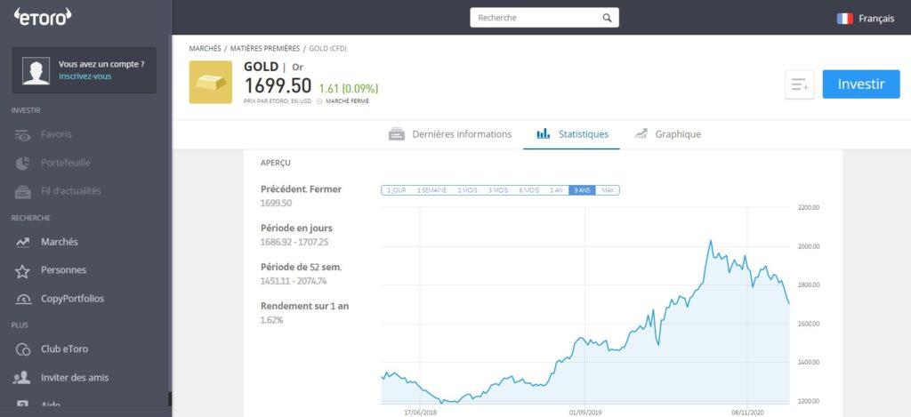 eToro fait partie des meilleurs sites pour acheter de l'or papier en ligne